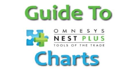 nest trader chart settings