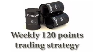 Crude Oil Weekly 120 Points Trading Strategy