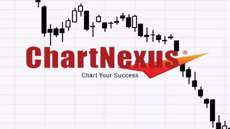 Best Charting Software