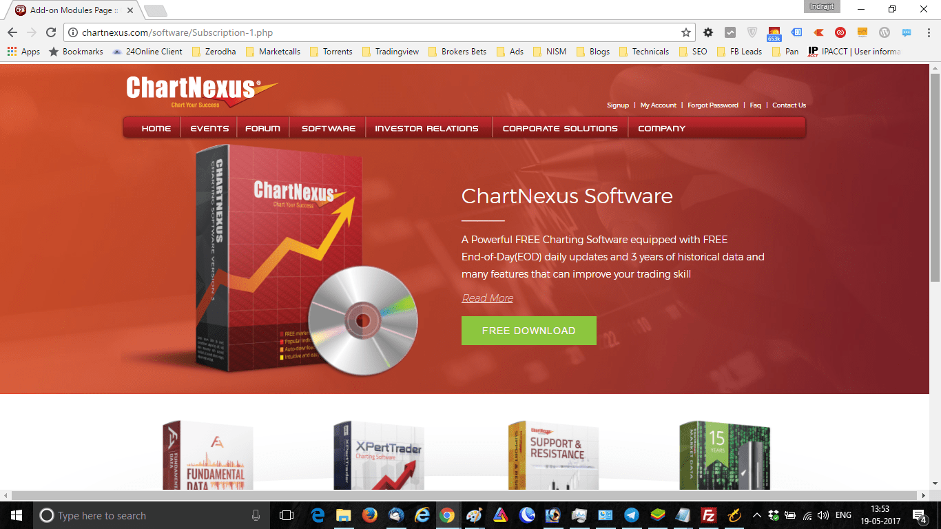 ChartNexus - One Of The Best Charting Software - And Its FREE | StockManiacs