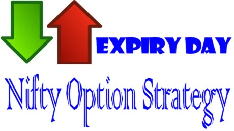 Expiry Day Nifty Option Strategy For 50 Times Return