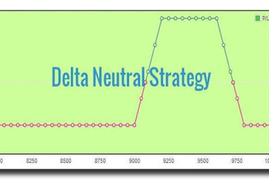 Delta neutral strategy