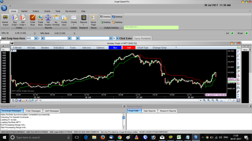 Angel Broking SpeedPro Demo