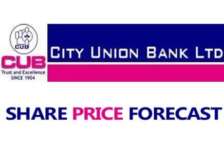 City Union Bank Share Price Forecast