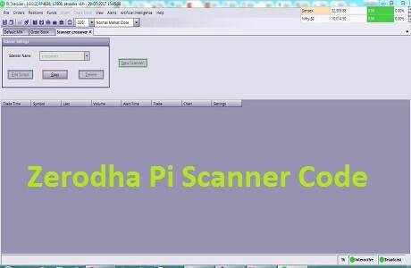 Zerodha Pi Scanner Code Examples (TradeScript Codes) | StockManiacs