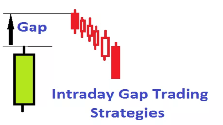 How To Trade Gaps At Opening