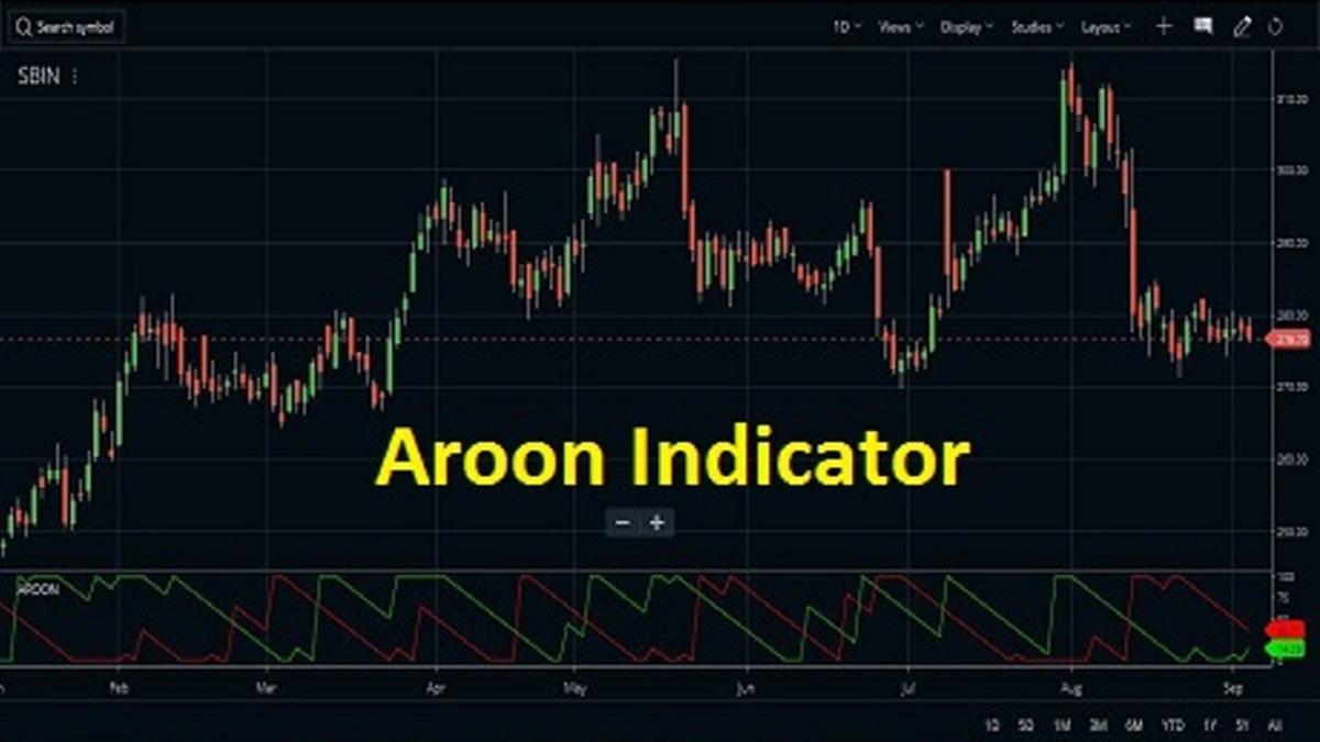 Aroon Indicator (Formula, Strategy, Best Setting & PDF)