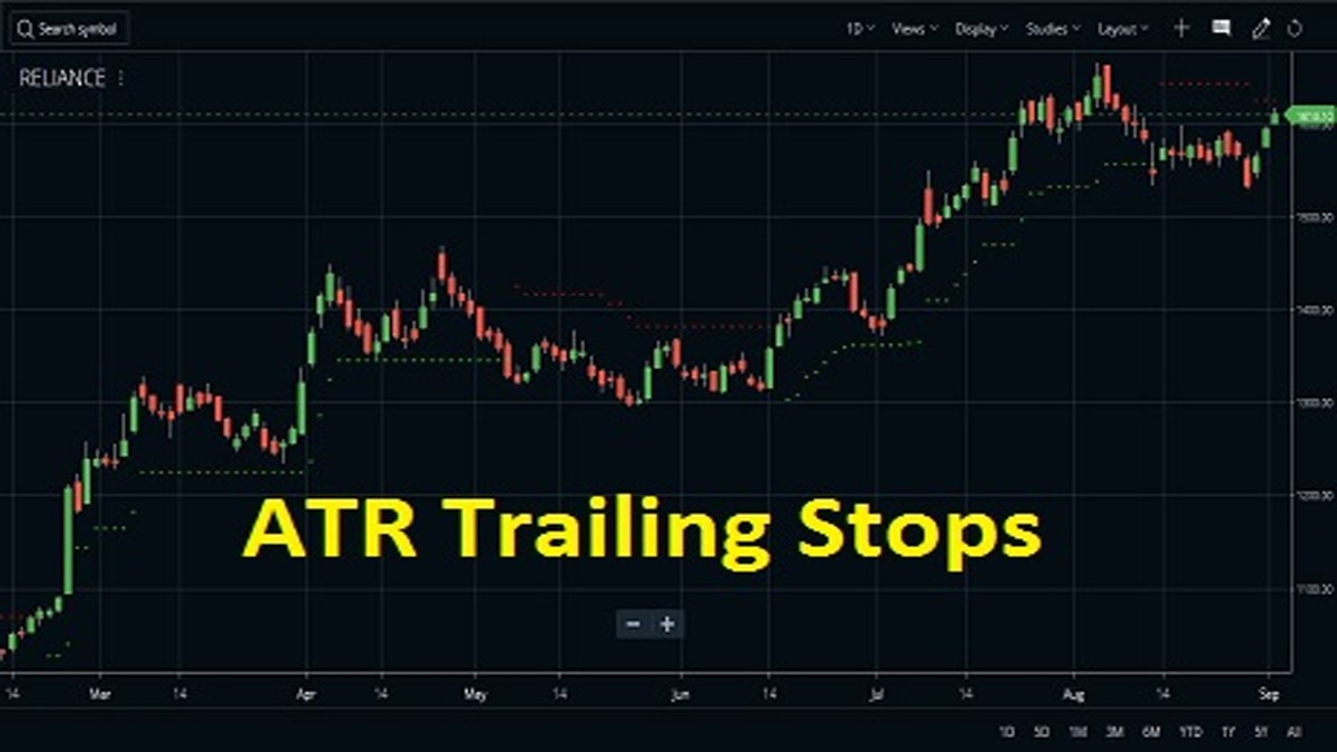 Mql4 Tutorial Basics 44 Simple Sar Buy Trailing Stop Youtube