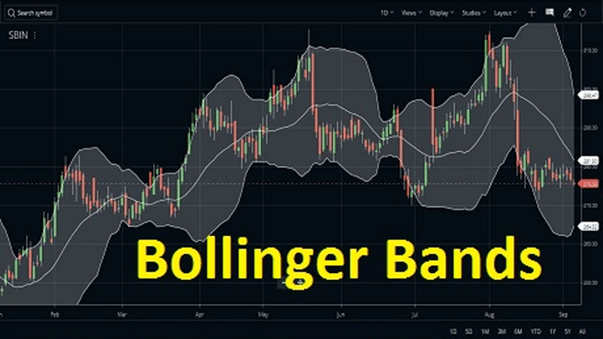 Bollinger Bands Explained with Formula And Strategy