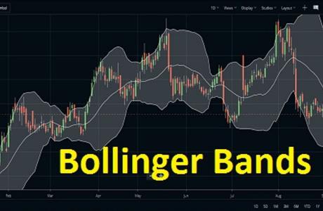 bollinger bands indicator