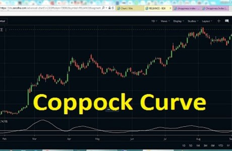 Coppock Curve Technical Indicator