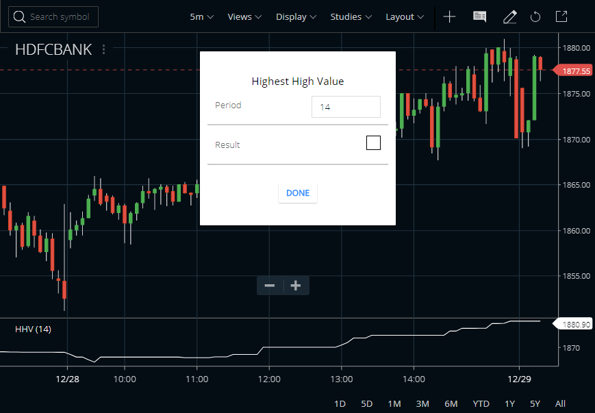 Highest High Value Indicator in Zerodha Kite