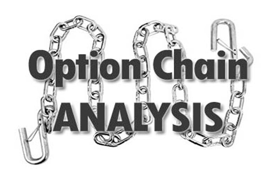Option Chain Analysis