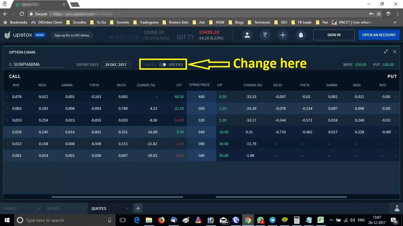 Stock options chain price