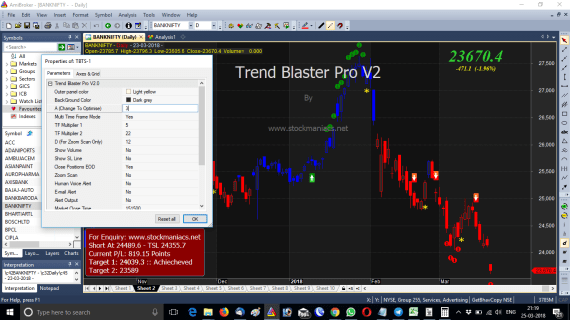 Bank Nifty Positional Trading