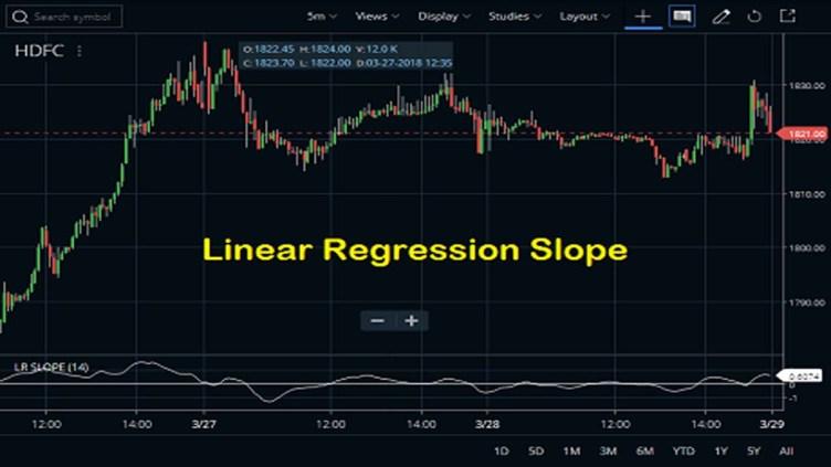 Linear Regression Slope In Zerodha Kite
