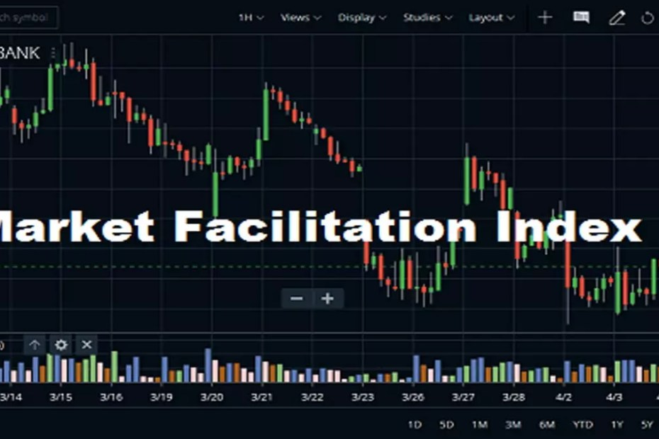 Market Facilitation Index-Indicator In Zerodha Kite3