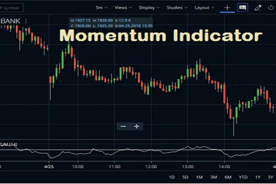 Momentum Indicator In Zerodha Kite2 1