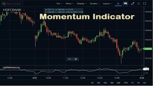 Momentum Indicator In Zerodha Kite