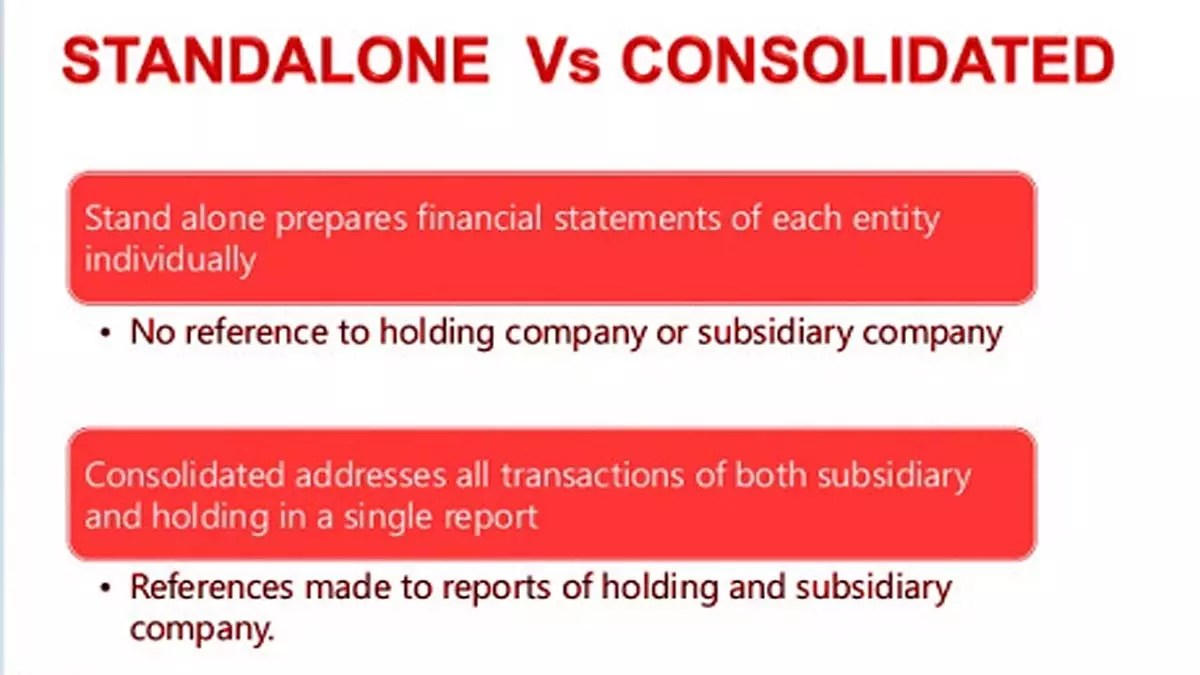 Standalone vs Consolidated Financial Statement