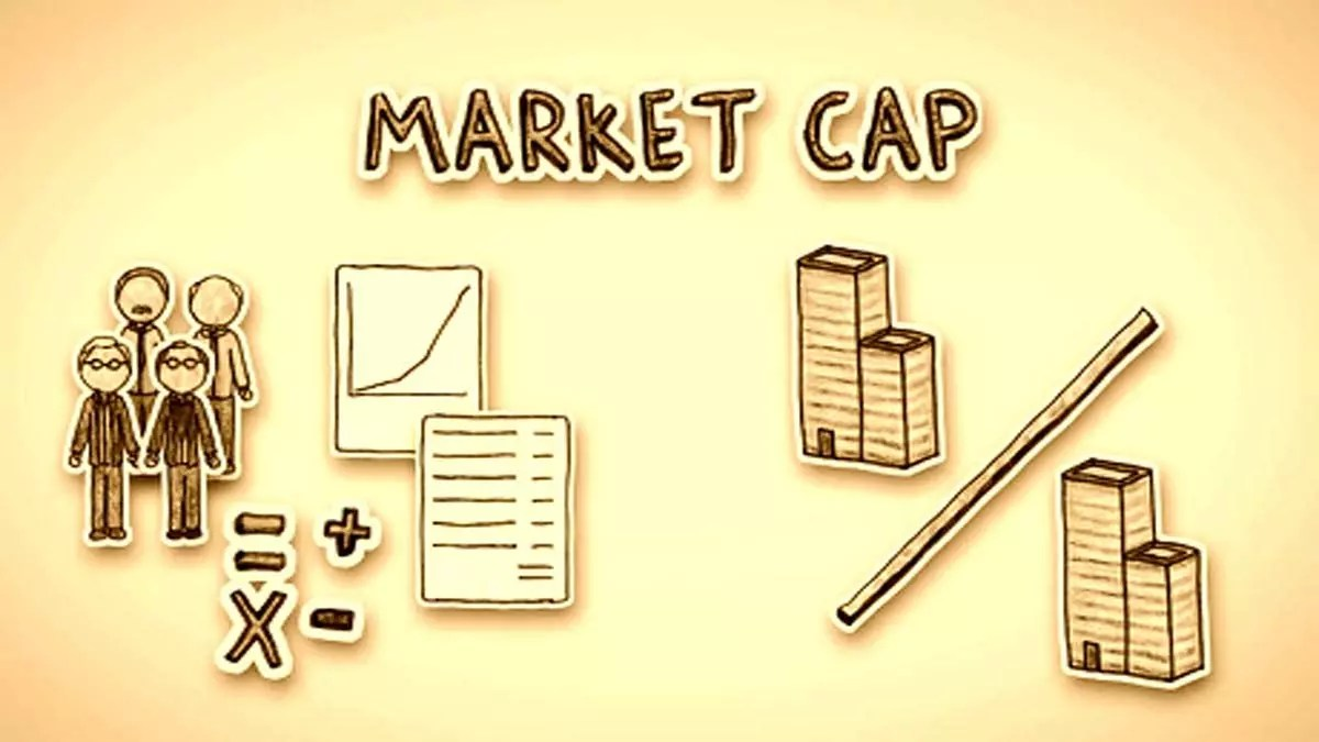 What is market capitalization of a company pic