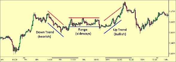 basics of stock market trading in India