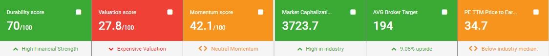 minda corporation share price target