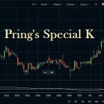 Pring Special K Indicator