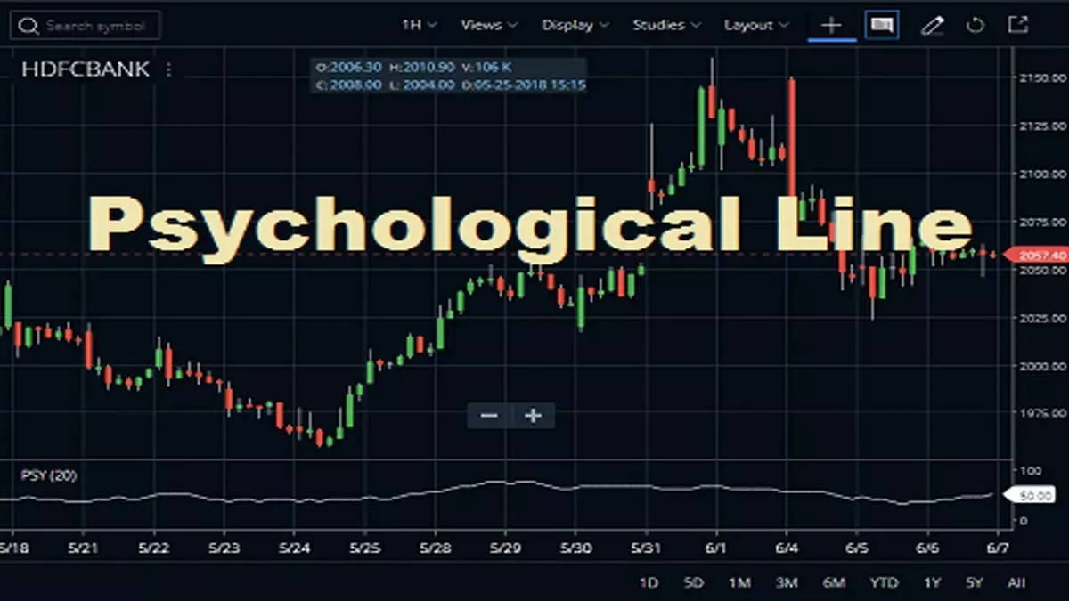 psychological lines defination