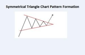 symmetrical pattern pic