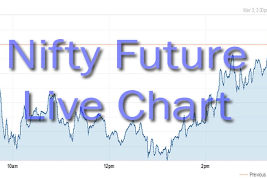 Nifty Future Live Chart