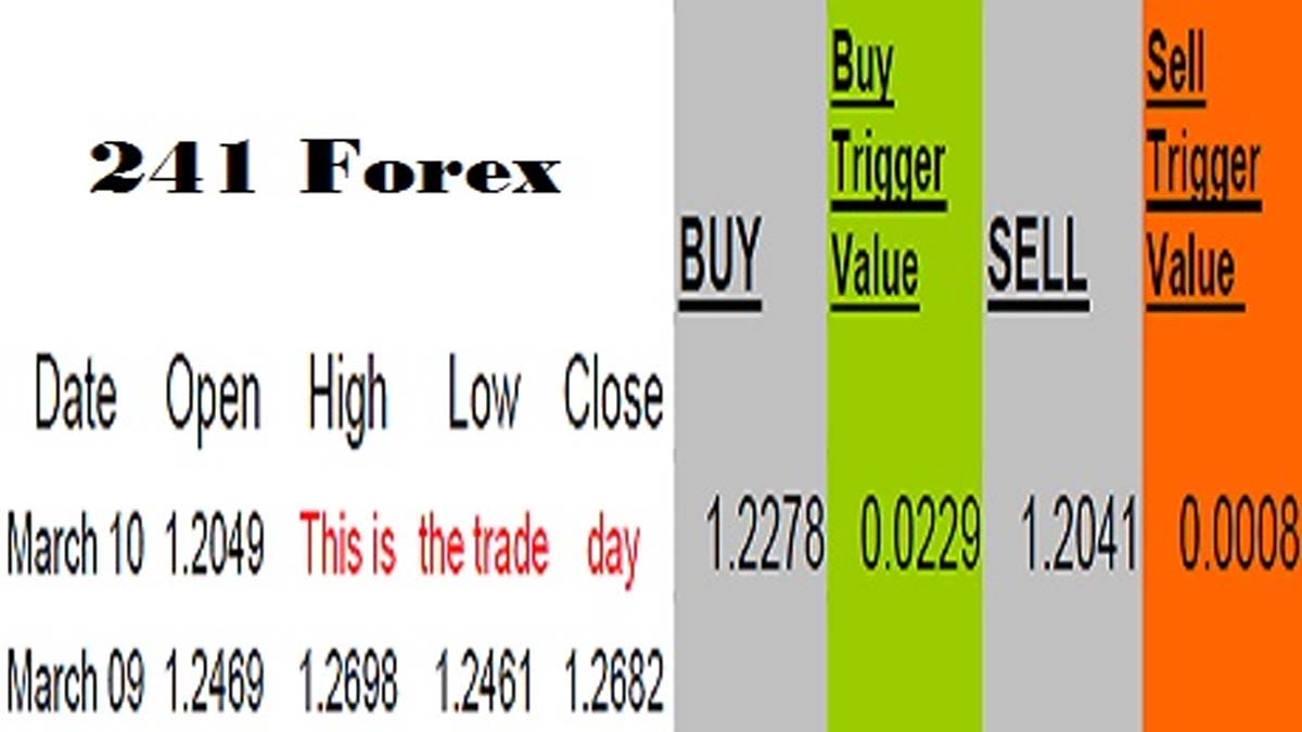 241 Forex System – Trade Forex With Excel Sheet