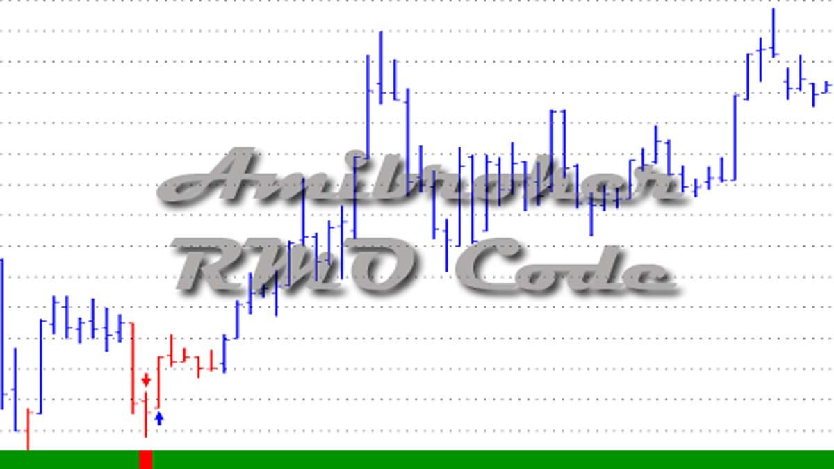 How to Trade Rahul Mohindar Oscillator for Amibroker?