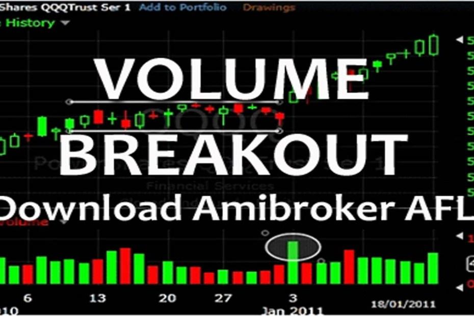 Volume Breakout