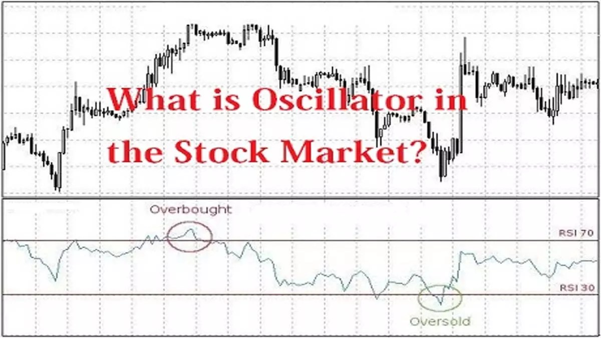 What is Oscillator in the Stock Market