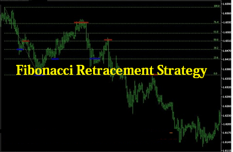 Fibonacci Retracement Strategy pic