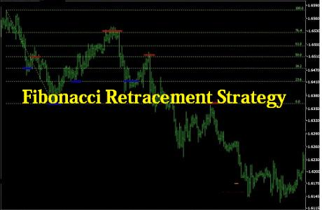 Fibonacci Retracement Strategy pic