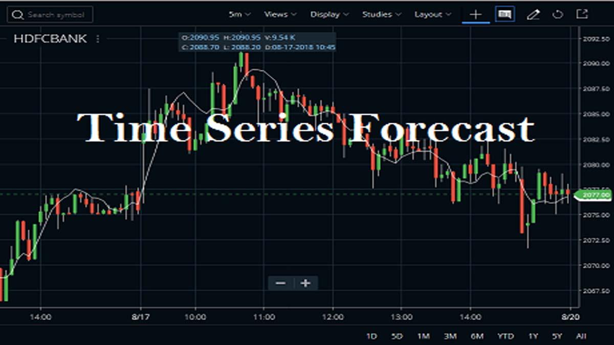 Time-Series Momentum Trading Strategies in the Global Stock Market | SpringerLink