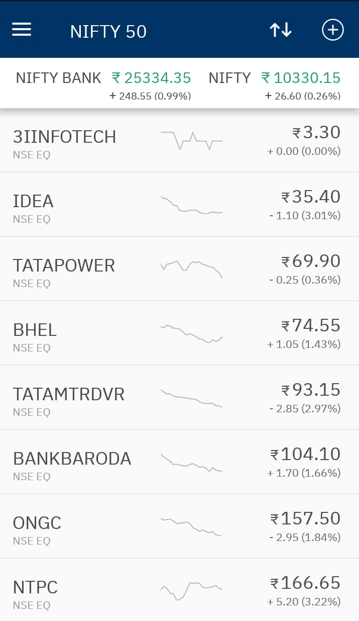 real time stock quotes step 5