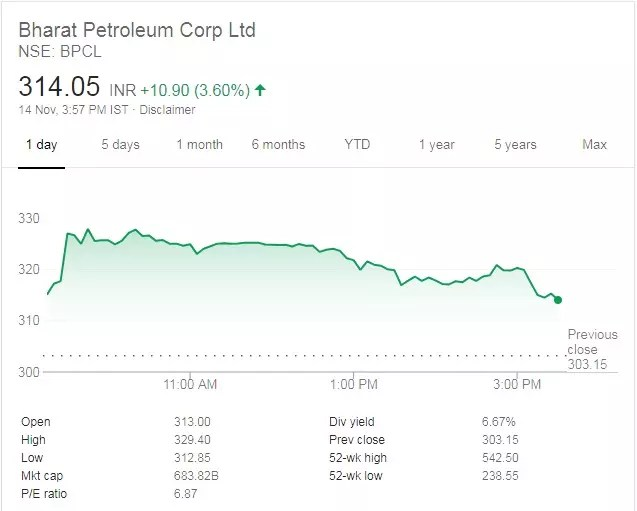 crude oil price impact