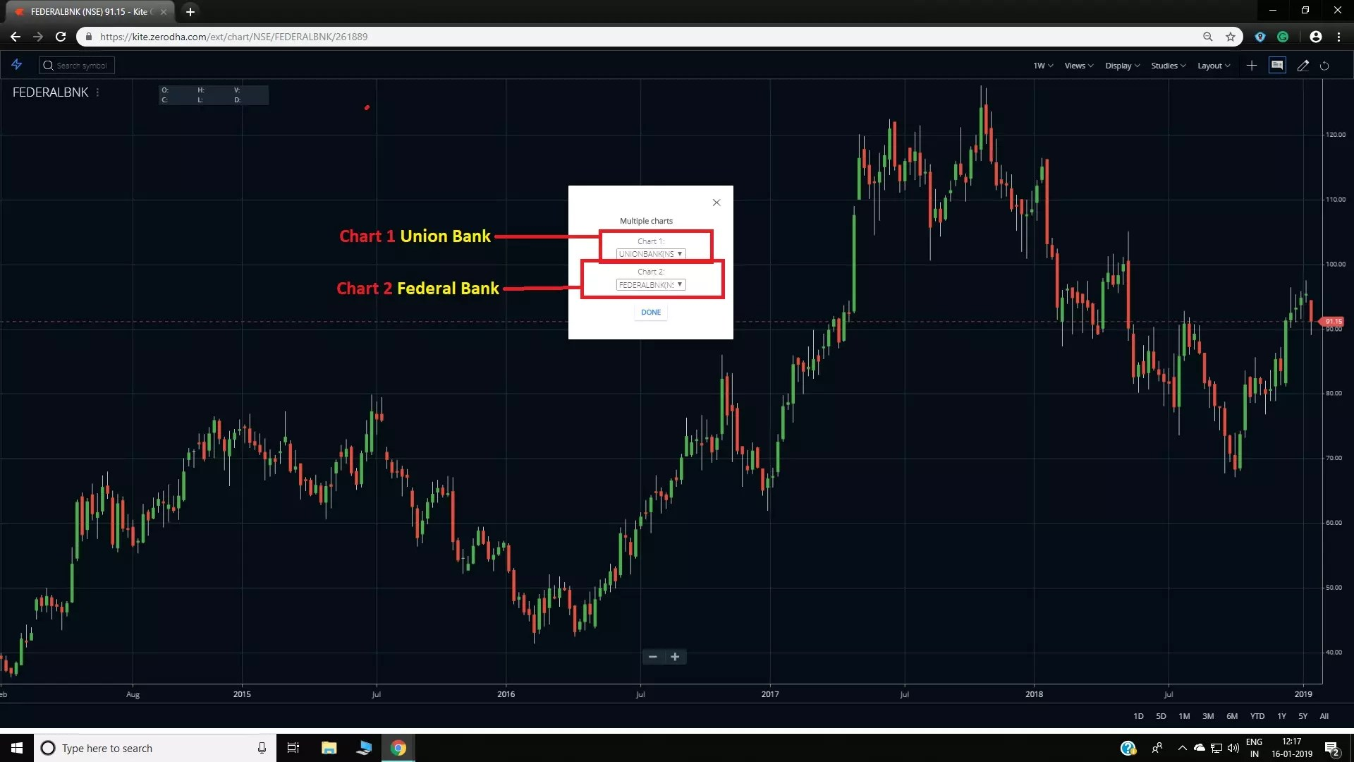 multiple charts window
