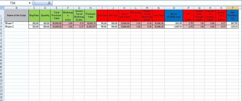 Day Trading Profit Calculator in Excel