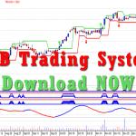 TTTB-Trading-System New