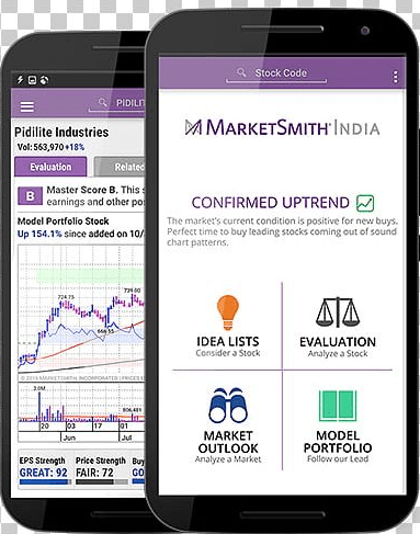 Market Smith mobile app