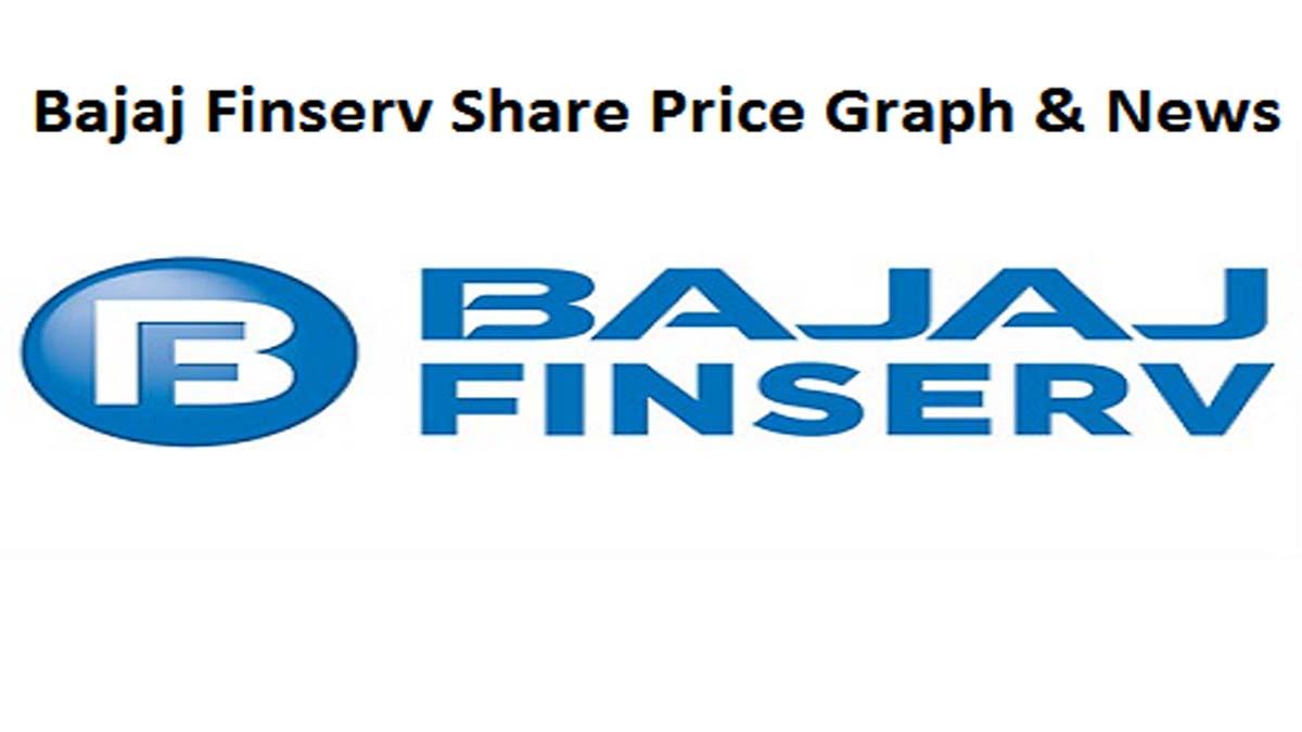 Bajaj Finserv Share Price Graph & News