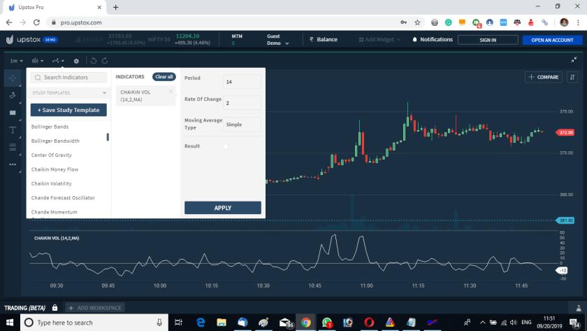 Chaikin Volatility Indicator Upstox