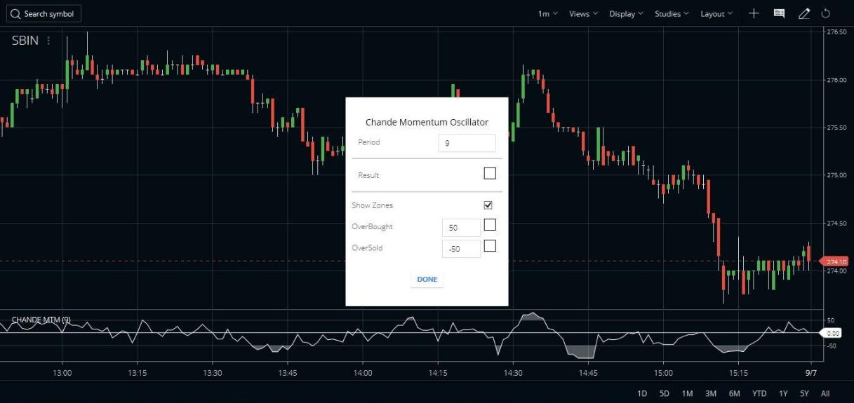 Chande momentum oscillator amibroker forex capital investment limited belize