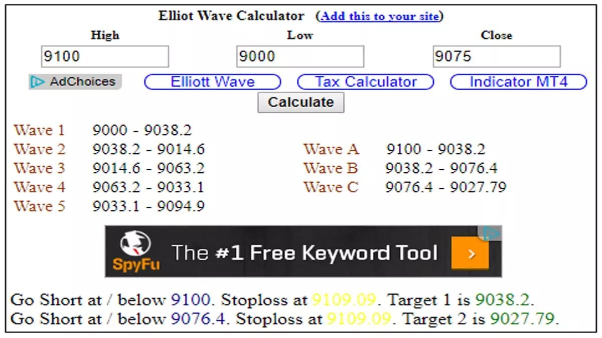 Elliott Wave Calculator
