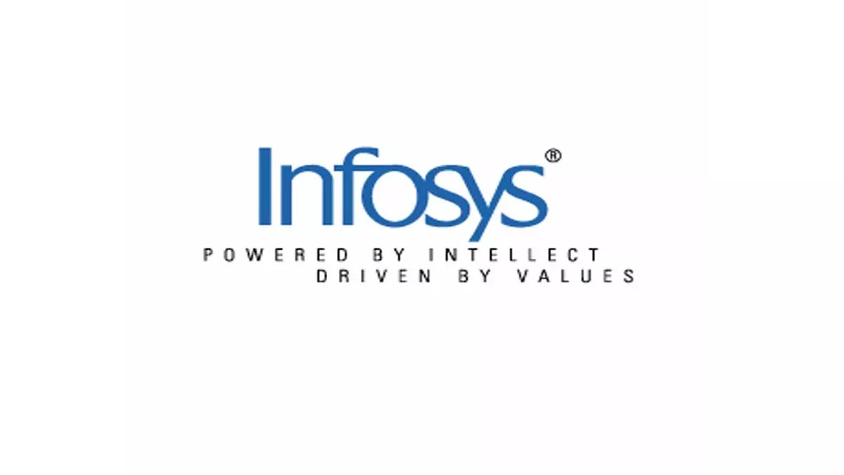 Infosys Share Price