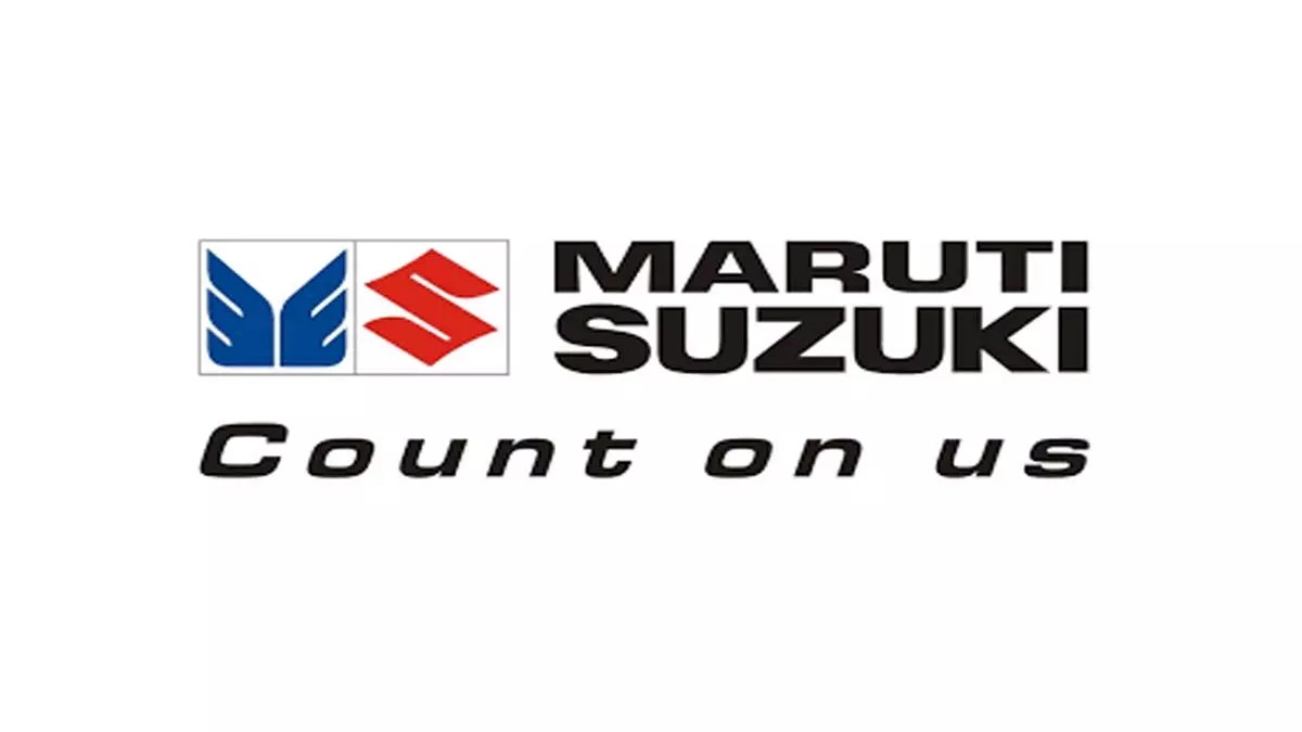 Maruti Share Price